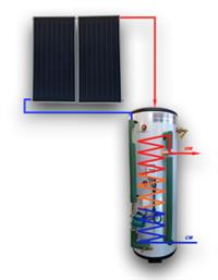 Solar Hot Water Package